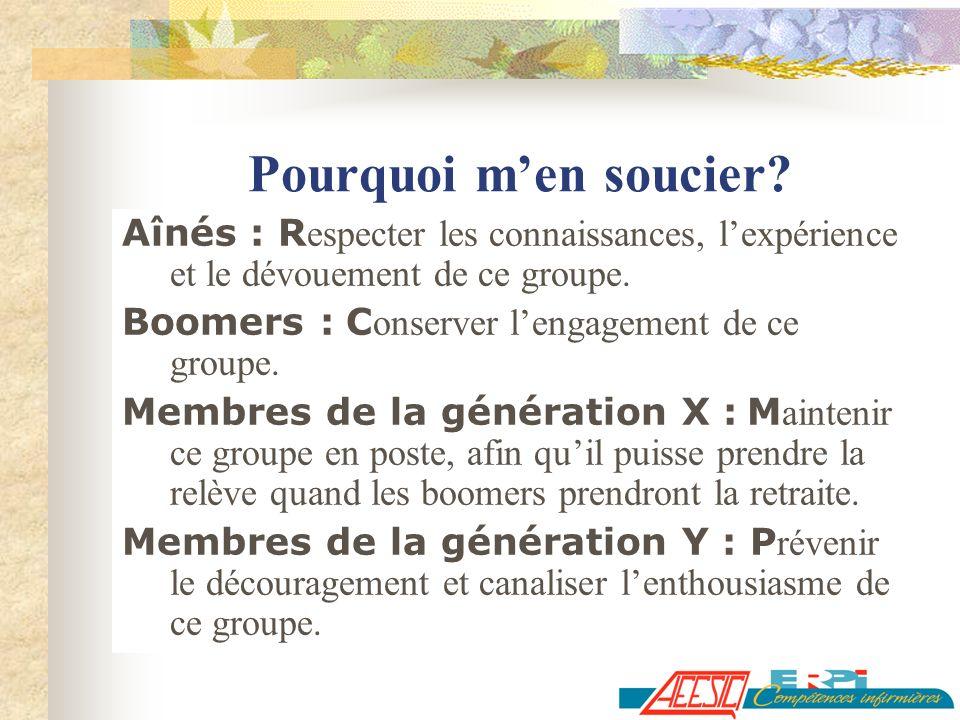 Pourquoi men soucier? Aînés : R especter les connaissances, lexpérience et le dévouement de ce groupe. Boomers : C onserver lengagement de ce groupe.