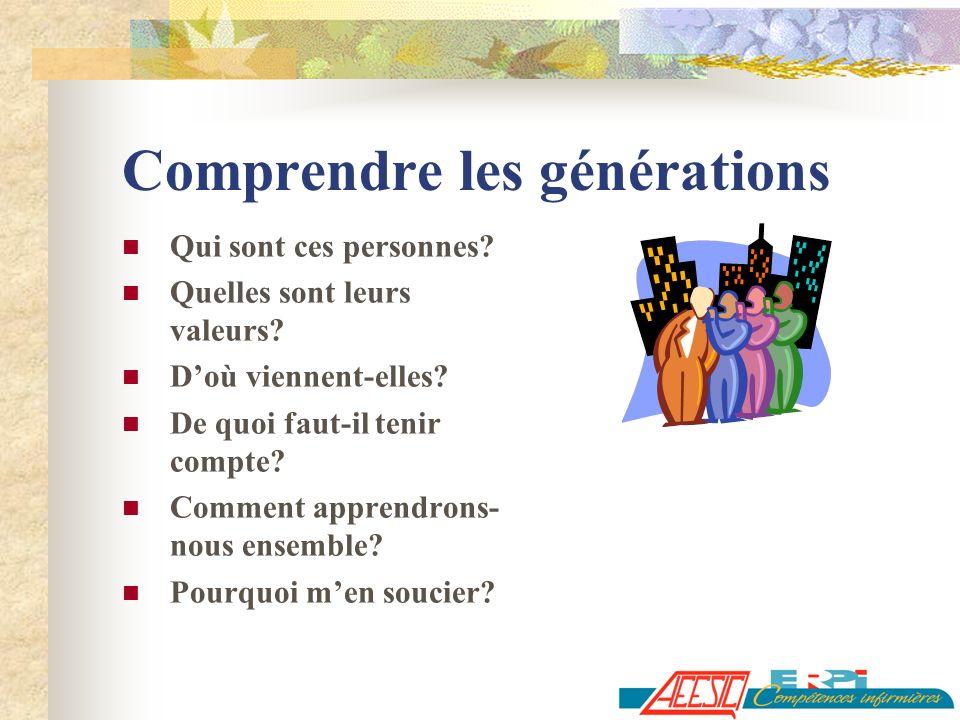 Comprendre les générations Qui sont ces personnes? Quelles sont leurs valeurs? Doù viennent-elles? De quoi faut-il tenir compte? Comment apprendrons-