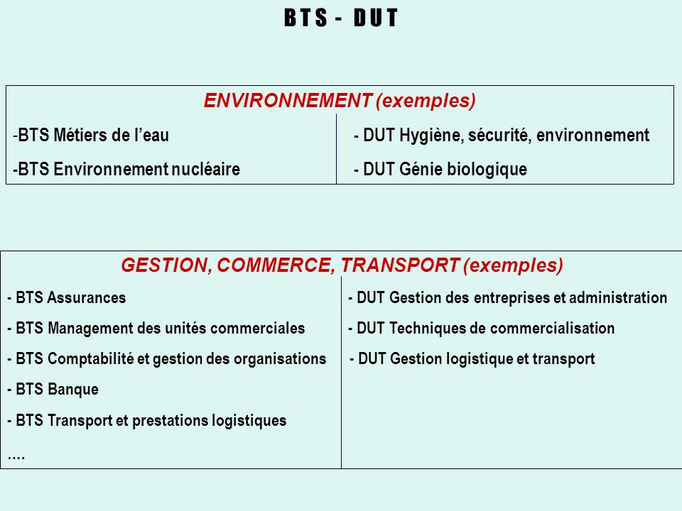 ENVIRONNEMENT (exemples) - BTS Métiers de leau - DUT Hygiène, sécurité, environnement -BTS Environnement nucléaire - DUT Génie biologique GESTION, COM