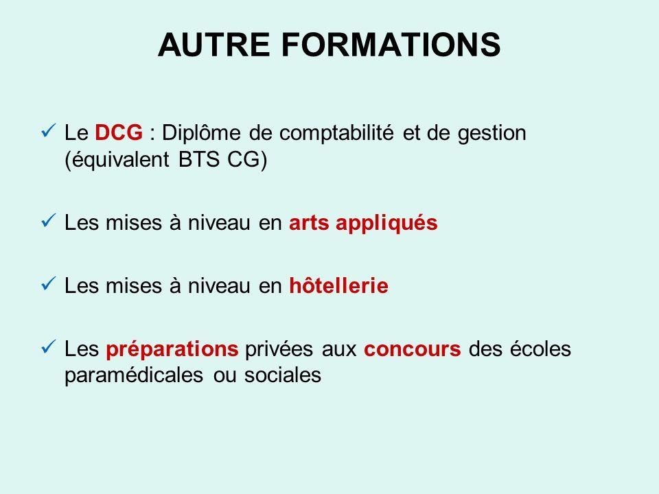 AUTRE FORMATIONS Le DCG : Diplôme de comptabilité et de gestion (équivalent BTS CG) Les mises à niveau en arts appliqués Les mises à niveau en hôtelle