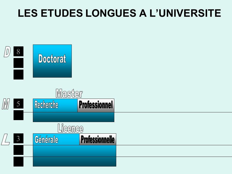 LES ETUDES LONGUES A LUNIVERSITE 1 2 3 4 5 6 7 8