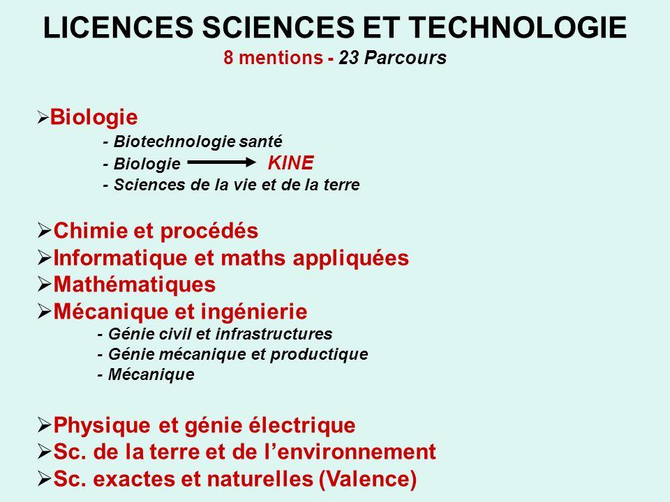 LICENCES SCIENCES ET TECHNOLOGIE 8 mentions - 23 Parcours Biologie - Biotechnologie santé - Biologie KINE - Sciences de la vie et de la terre Chimie e