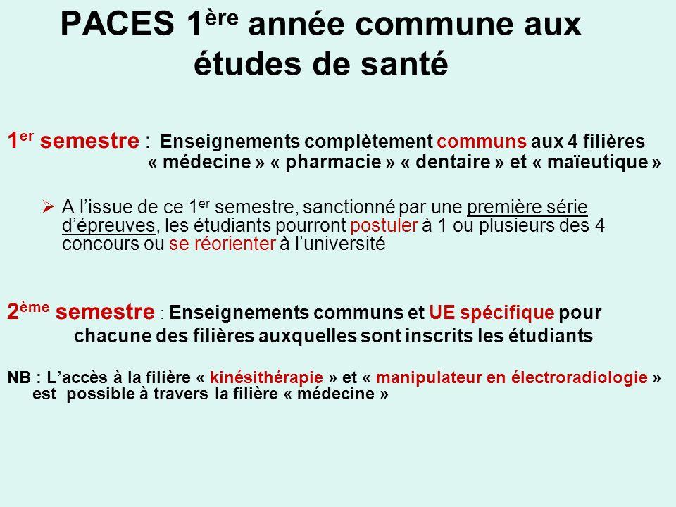 PACES 1 ère année commune aux études de santé 1 er semestre : Enseignements complètement communs aux 4 filières « médecine » « pharmacie » « dentaire