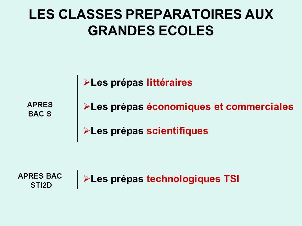 LES CLASSES PREPARATOIRES AUX GRANDES ECOLES Les prépas littéraires Les prépas économiques et commerciales Les prépas scientifiques Les prépas technol
