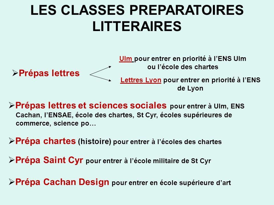 LES CLASSES PREPARATOIRES LITTERAIRES Prépas lettres Prépas lettres et sciences sociales pour entrer à Ulm, ENS Cachan, lENSAE, école des chartes, St