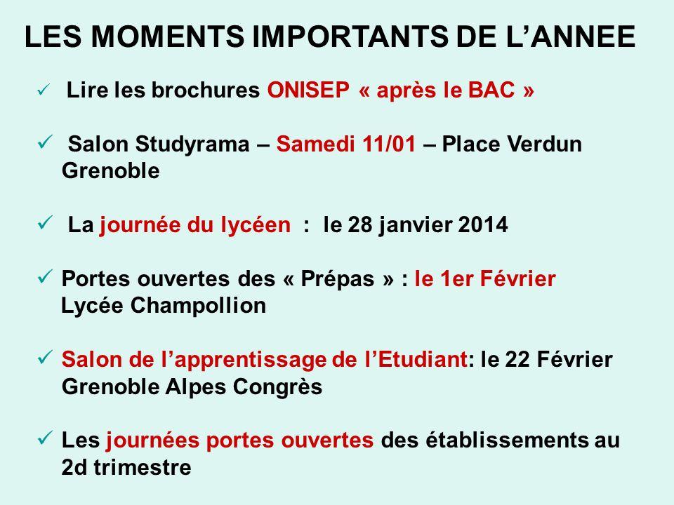LES MOMENTS IMPORTANTS DE LANNEE Lire les brochures ONISEP « après le BAC » Salon Studyrama – Samedi 11/01 – Place Verdun Grenoble La journée du lycée