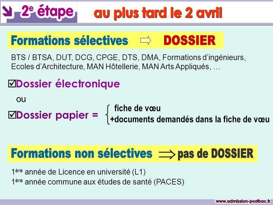 Dossier électronique Dossier papier = fiche de vœu +documents demandés dans la fiche de vœu BTS / BTSA, DUT, DCG, CPGE, DTS, DMA, Formations dingénieu