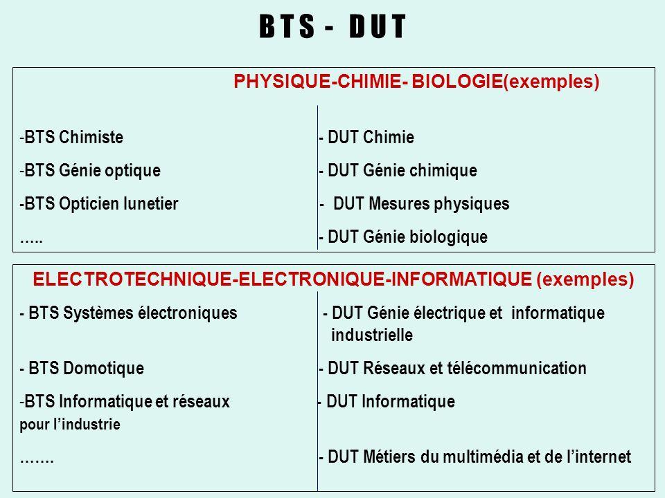 B T S - D U T PHYSIQUE-CHIMIE- BIOLOGIE(exemples) - BTS Chimiste - DUT Chimie - BTS Génie optique - DUT Génie chimique -BTS Opticien lunetier - DUT Me