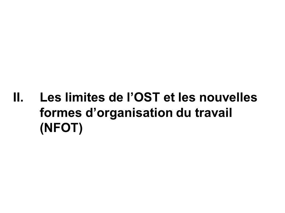 II.Les limites de lOST et les nouvelles formes dorganisation du travail (NFOT)