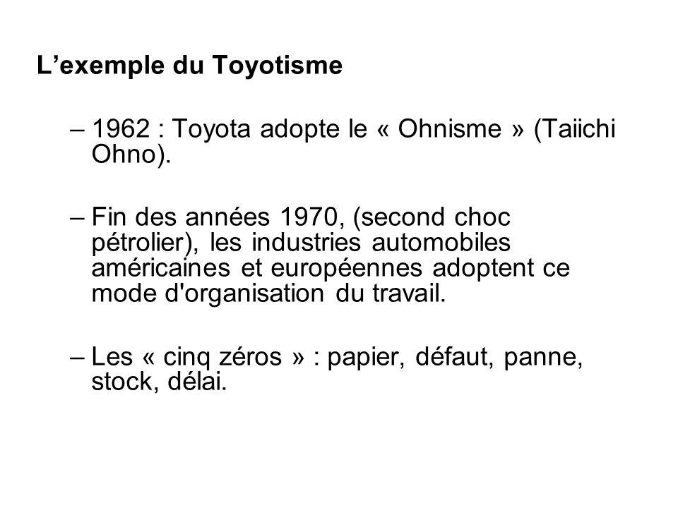 Lexemple du Toyotisme –1962 : Toyota adopte le « Ohnisme » (Taiichi Ohno). –Fin des années 1970, (second choc pétrolier), les industries automobiles a