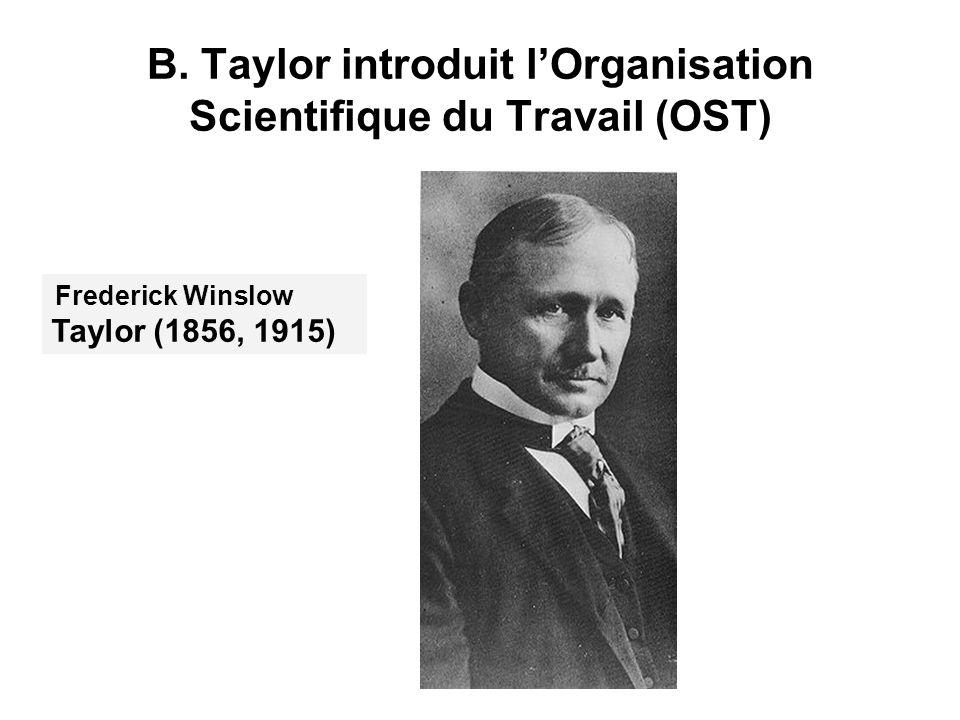 B. Taylor introduit lOrganisation Scientifique du Travail (OST) Frederick Winslow Taylor (1856, 1915)