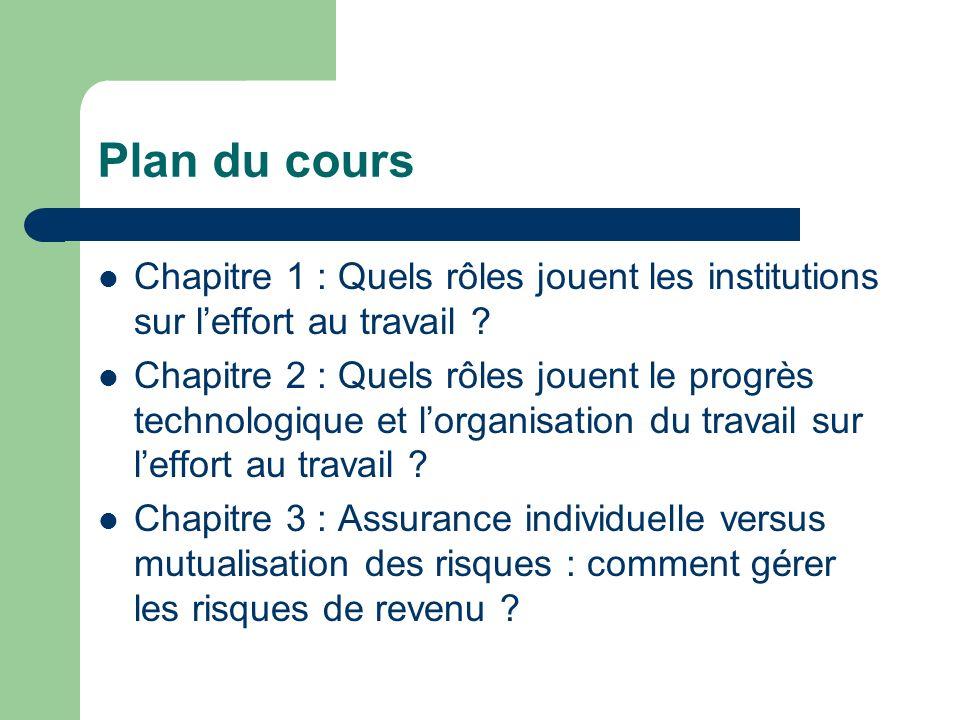 Plan du cours Chapitre 1 : Quels rôles jouent les institutions sur leffort au travail ? Chapitre 2 : Quels rôles jouent le progrès technologique et lo