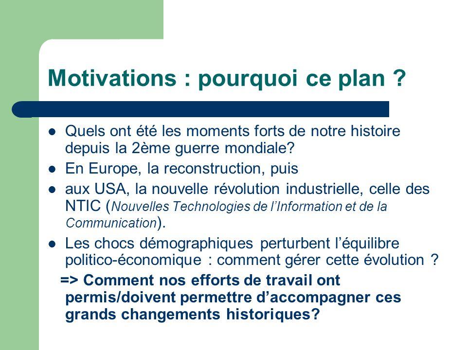 Motivations : pourquoi ce plan ? Quels ont été les moments forts de notre histoire depuis la 2ème guerre mondiale? En Europe, la reconstruction, puis