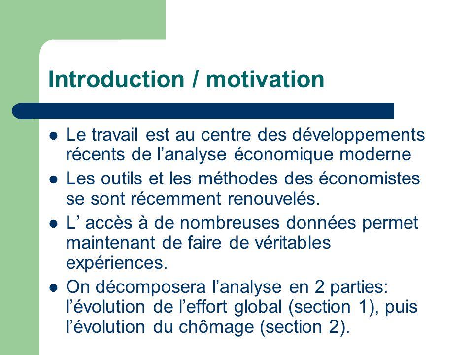 Introduction / motivation Le travail est au centre des développements récents de lanalyse économique moderne Les outils et les méthodes des économiste