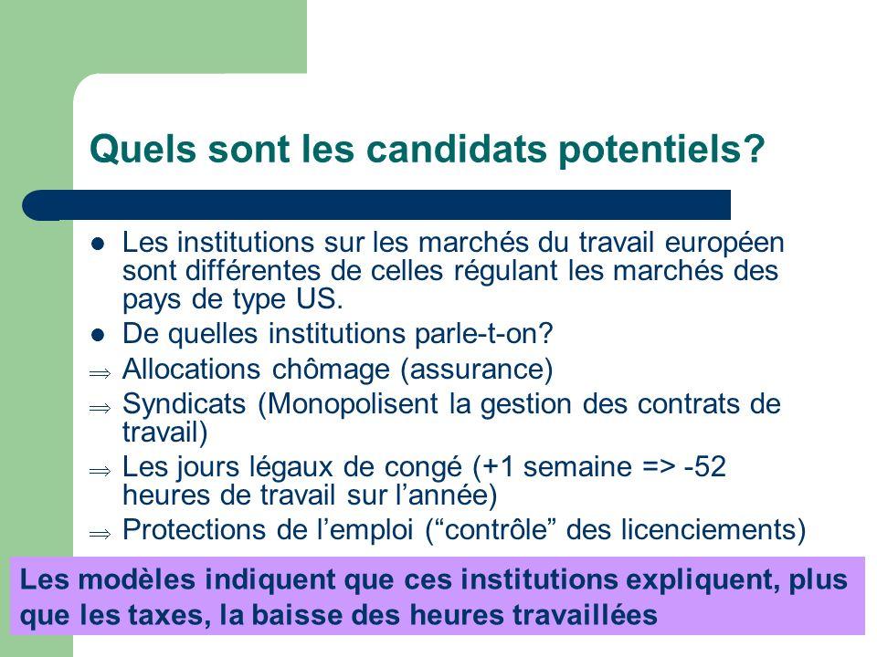 Quels sont les candidats potentiels? Les institutions sur les marchés du travail européen sont différentes de celles régulant les marchés des pays de