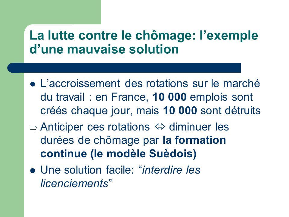 La lutte contre le chômage: lexemple dune mauvaise solution Laccroissement des rotations sur le marché du travail : en France, 10 000 emplois sont cré