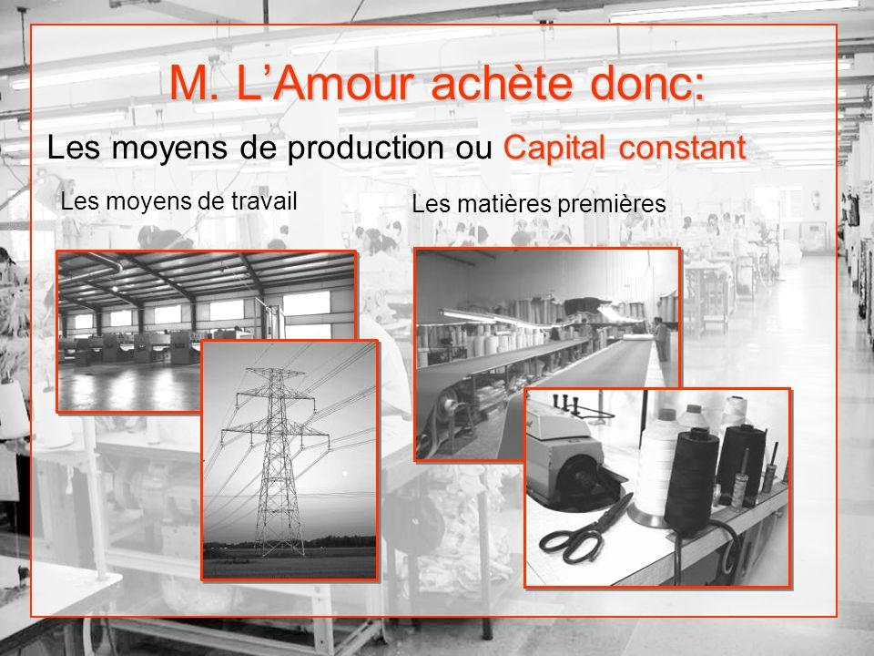 M. LAmour achète donc: Les matières premières Capital constant Les moyens de production ou Capital constant Les moyens de travail