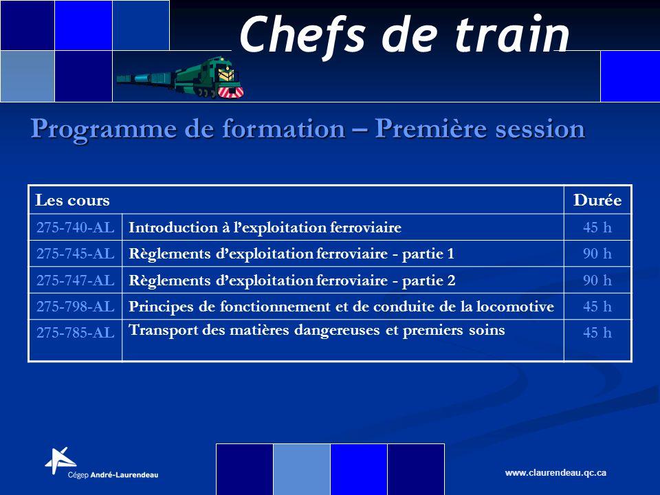 Chefs de train www.claurendeau.qc.ca Les coursDurée 275-740-ALIntroduction à lexploitation ferroviaire45 h 275-745-ALRèglements dexploitation ferrovia