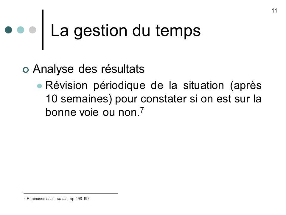 La gestion du temps Analyse des résultats Révision périodique de la situation (après 10 semaines) pour constater si on est sur la bonne voie ou non.