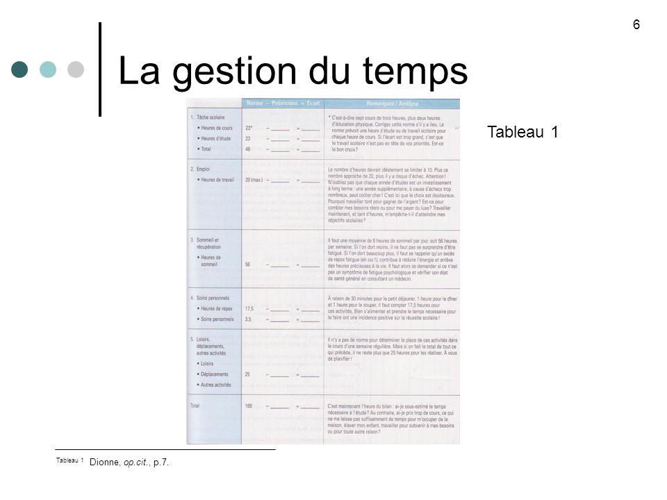 La gestion du temps Tableau 1 6 Tableau 1 Dionne, op.cit., p.7.