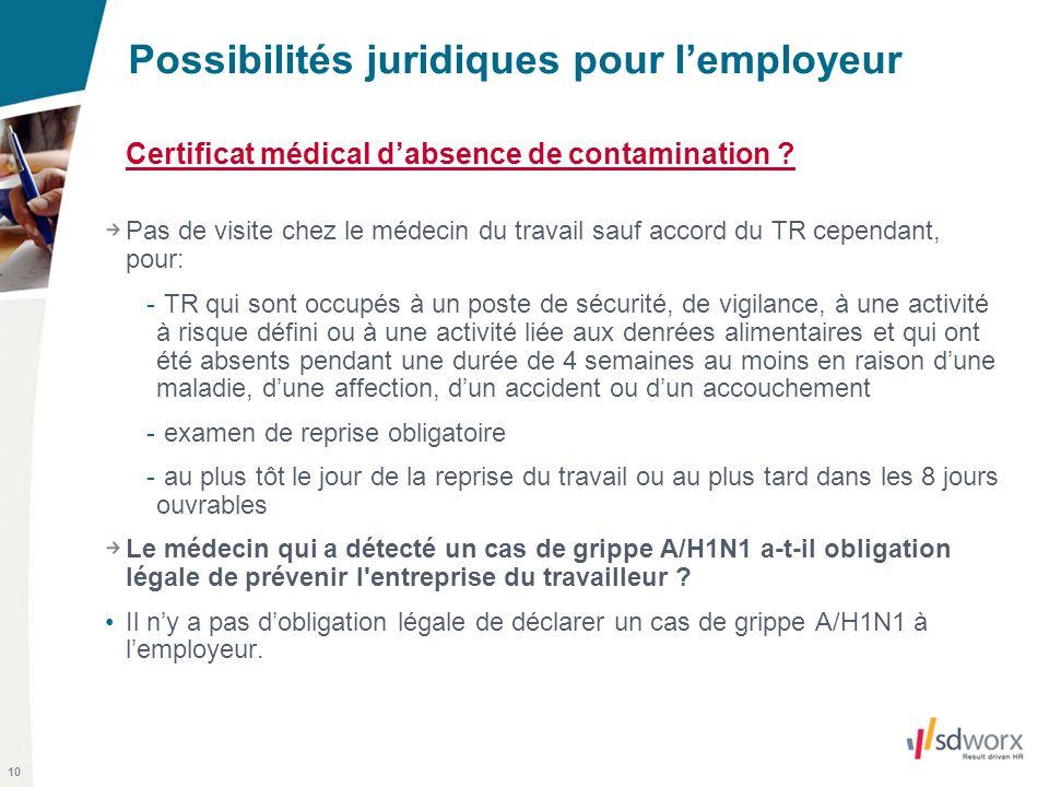 10 Possibilités juridiques pour lemployeur Certificat médical dabsence de contamination ? Pas de visite chez le médecin du travail sauf accord du TR c