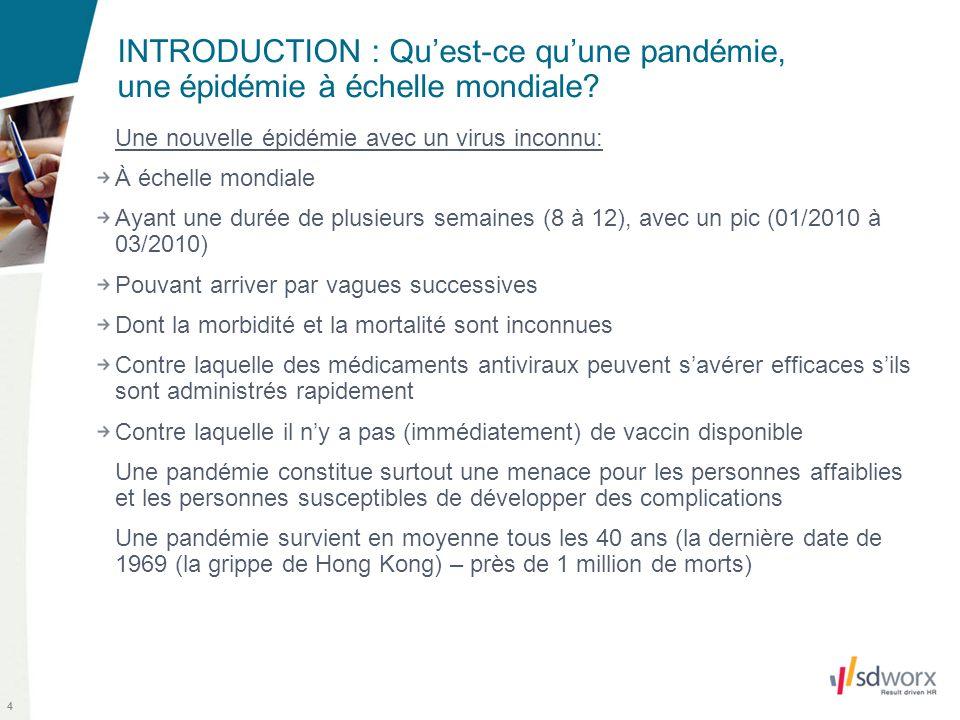 4 INTRODUCTION : Quest-ce quune pandémie, une épidémie à échelle mondiale.