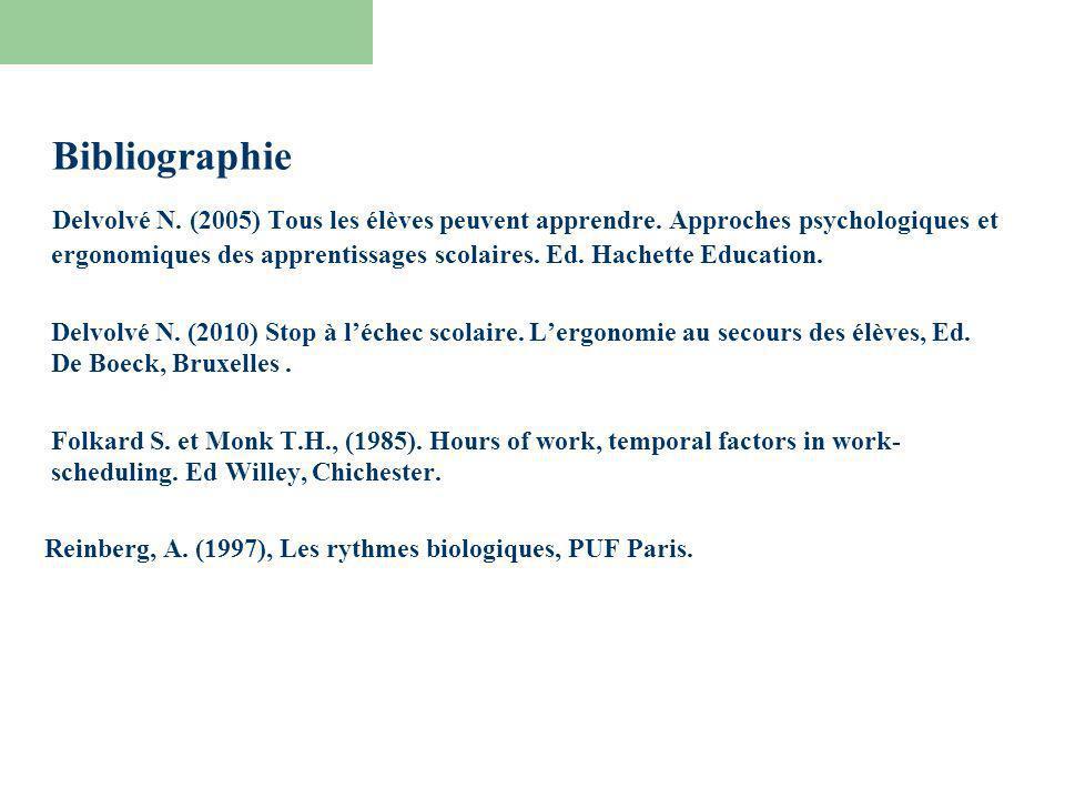 Approche ergonomique de laménagement des temps scolaires Bibliographie Delvolvé N. (2005) Tous les élèves peuvent apprendre. Approches psychologiques