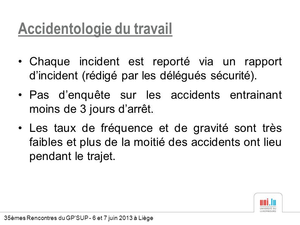 Accidentologie du travail Chaque incident est reporté via un rapport dincident (rédigé par les délégués sécurité). Pas denquête sur les accidents entr