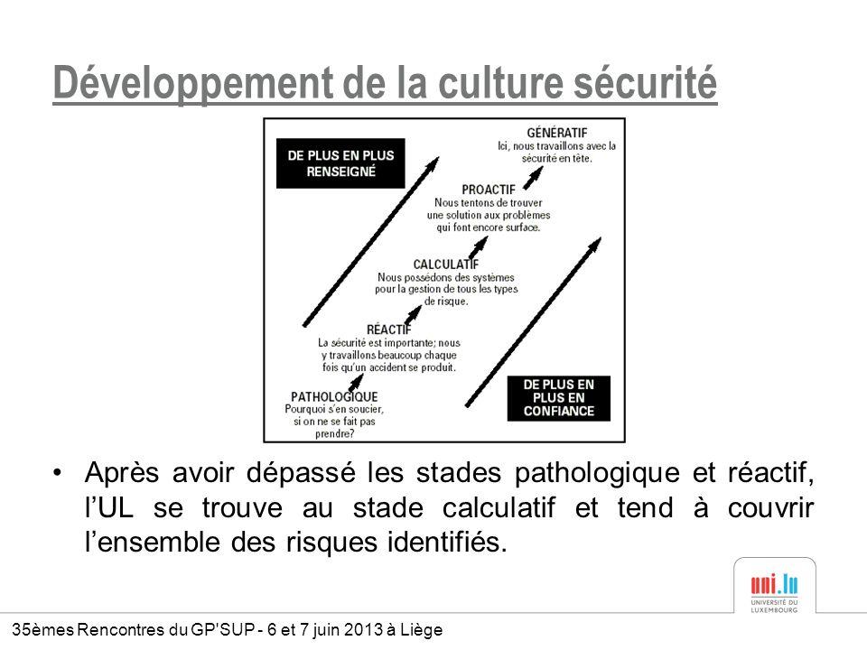 Développement de la culture sécurité Après avoir dépassé les stades pathologique et réactif, lUL se trouve au stade calculatif et tend à couvrir lense