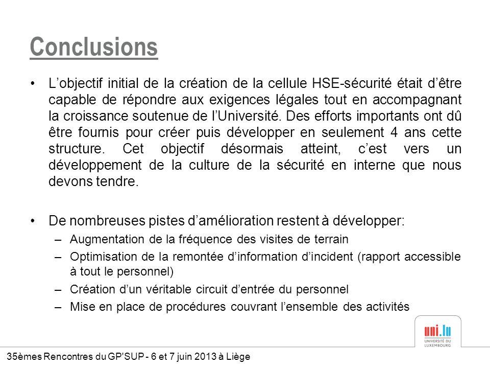 Conclusions Lobjectif initial de la création de la cellule HSE-sécurité était dêtre capable de répondre aux exigences légales tout en accompagnant la