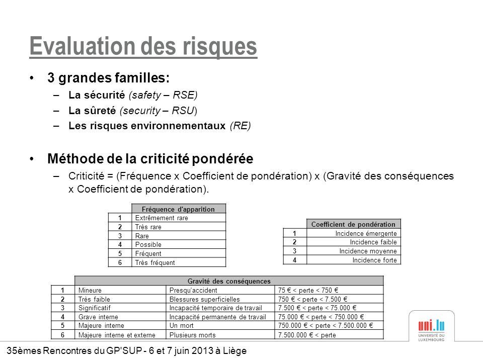 Evaluation des risques 3 grandes familles: –La sécurité (safety – RSE) –La sûreté (security – RSU) –Les risques environnementaux (RE) Méthode de la cr