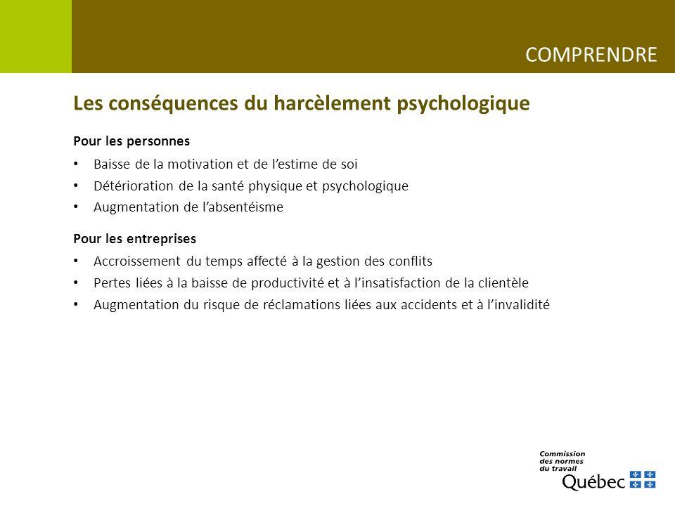 Les conséquences du harcèlement psychologique Pour les personnes Baisse de la motivation et de lestime de soi Détérioration de la santé physique et ps