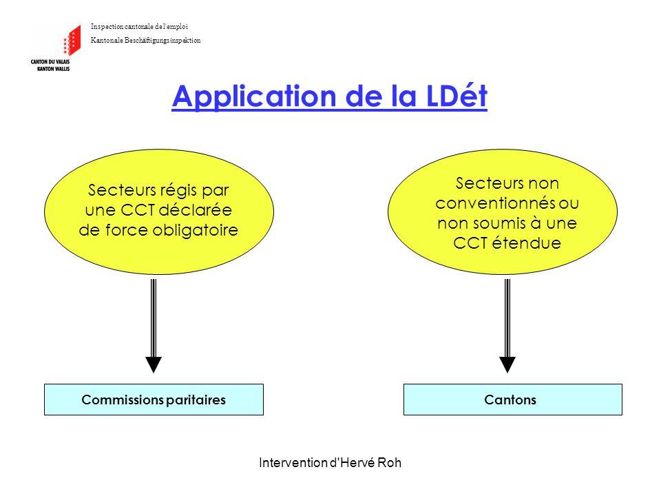 Intervention d'Hervé Roh Inspection cantonale de l'emploi Kantonale Beschäftigungsinspektion Application de la LDét Secteurs non conventionnés ou non