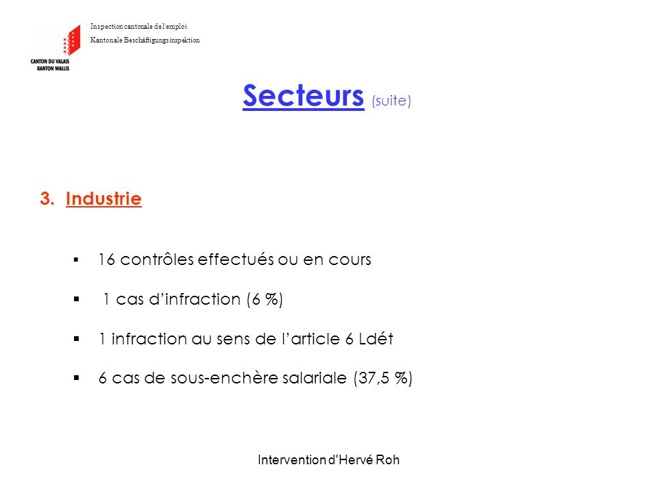 Intervention d'Hervé Roh 3. Industrie 16 contrôles effectués ou en cours 1 cas dinfraction (6 %) 1 infraction au sens de larticle 6 Ldét 6 cas de sous