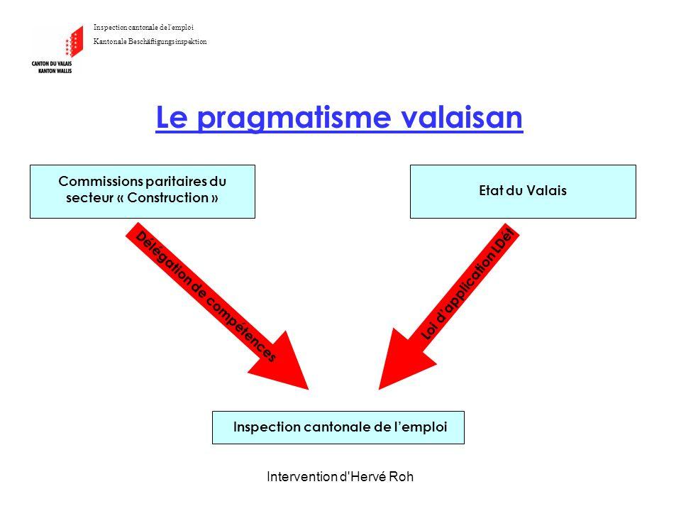 Intervention d'Hervé Roh Inspection cantonale de l'emploi Kantonale Beschäftigungsinspektion Le pragmatisme valaisan Commissions paritaires du secteur