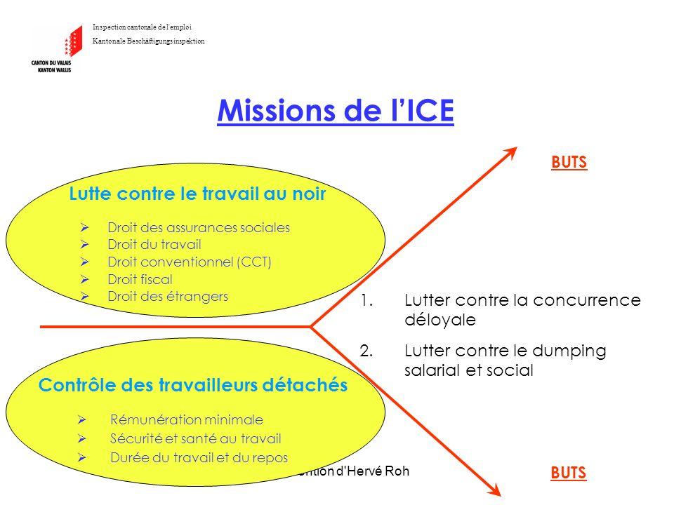 Intervention d'Hervé Roh Missions de lICE Inspection cantonale de l'emploi Kantonale Beschäftigungsinspektion 1.Lutter contre la concurrence déloyale
