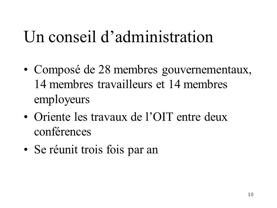 10 Un conseil dadministration Composé de 28 membres gouvernementaux, 14 membres travailleurs et 14 membres employeurs Oriente les travaux de lOIT entr