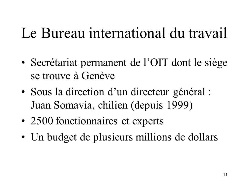 11 Le Bureau international du travail Secrétariat permanent de lOIT dont le siège se trouve à Genève Sous la direction dun directeur général : Juan So