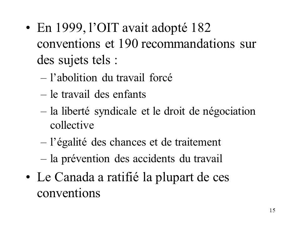 15 En 1999, lOIT avait adopté 182 conventions et 190 recommandations sur des sujets tels : –labolition du travail forcé –le travail des enfants –la li