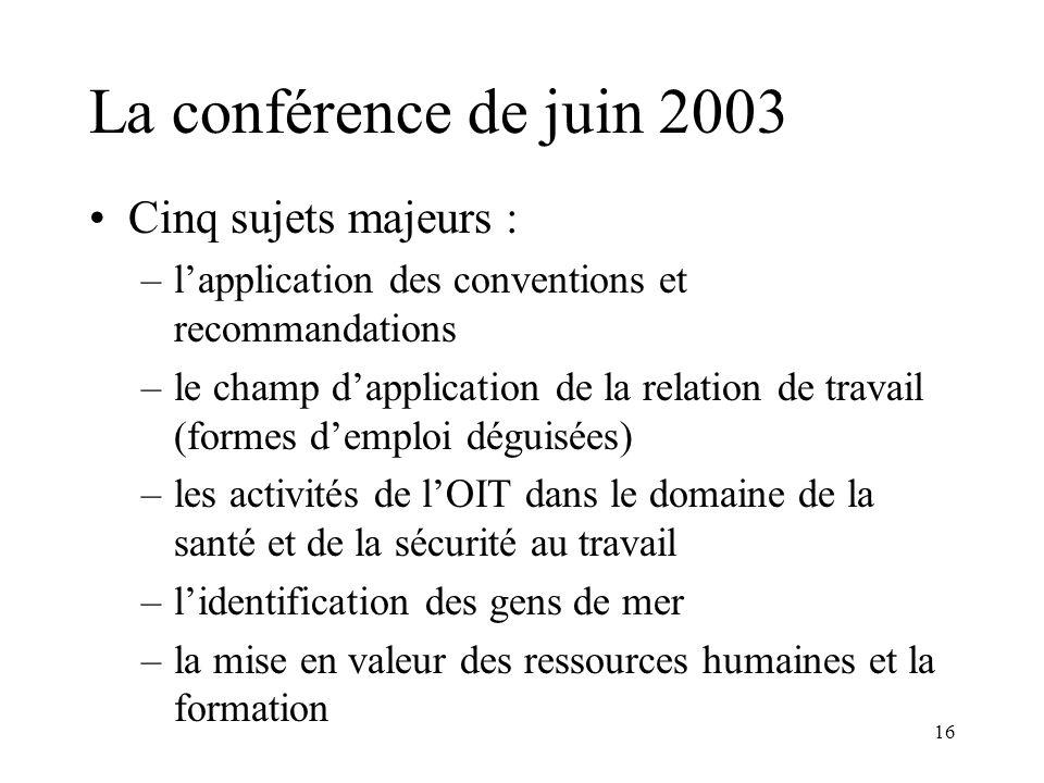 16 La conférence de juin 2003 Cinq sujets majeurs : –lapplication des conventions et recommandations –le champ dapplication de la relation de travail