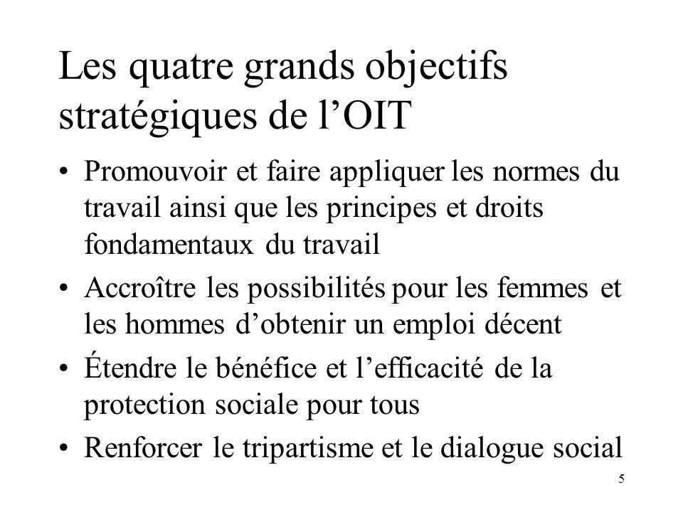 5 Les quatre grands objectifs stratégiques de lOIT Promouvoir et faire appliquer les normes du travail ainsi que les principes et droits fondamentaux