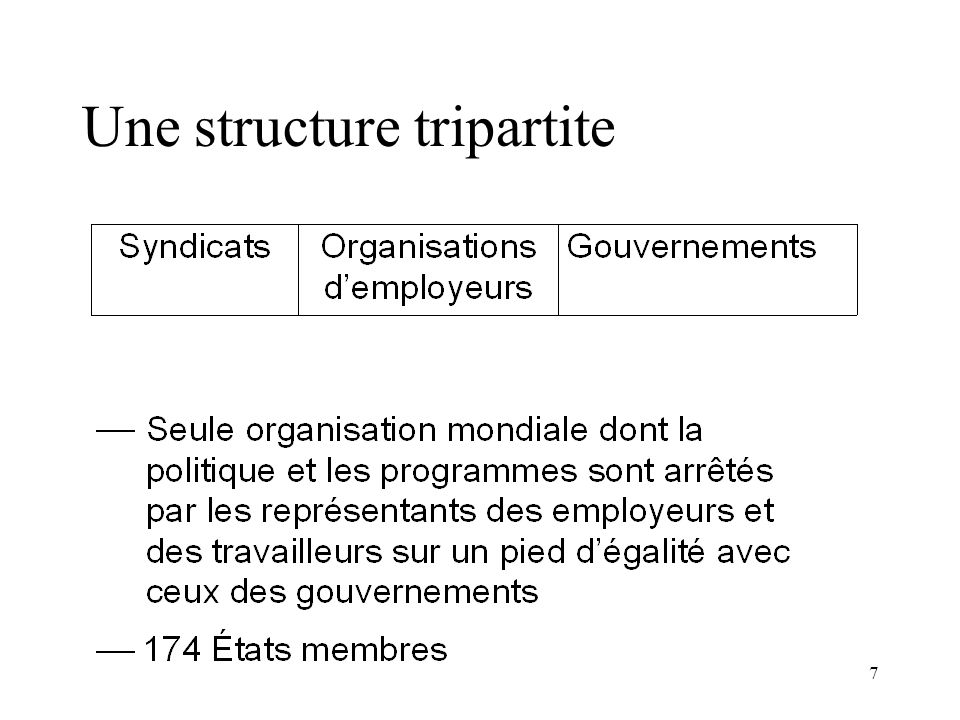 8 La Conférence internationale du travail Se réunit chaque année au mois de juin à Genève Définit les grandes orientations de lOIT Participation de tous les États membres accompagnés des délégués des employeurs et des travailleurs Chaque groupe sexprime et vote en toute indépendance