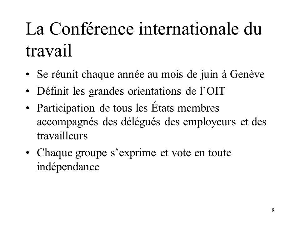 9 La Conférence internationale du travail (suite) Les gouvernements de chaque pays ont deux votes, les travailleurs un vote et les employeurs un vote Tribune où sont débattues les questions du travail et les problèmes sociaux Établit les normes internationales du travail