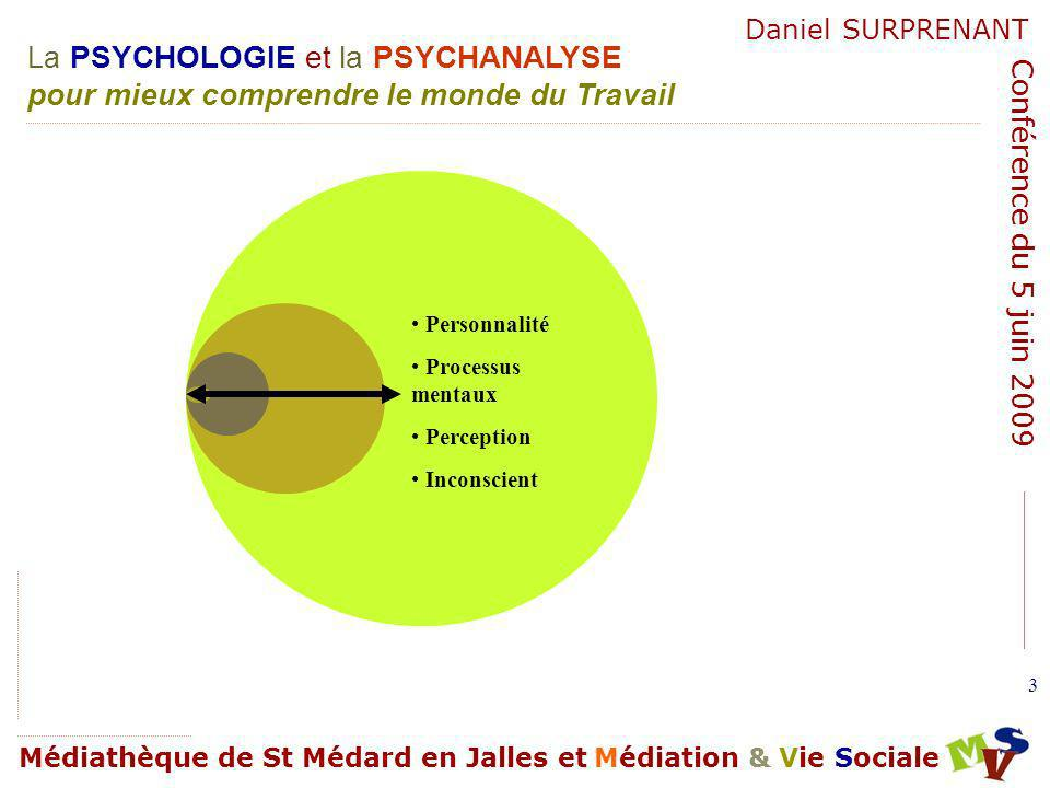 La PSYCHOLOGIE et la PSYCHANALYSE pour mieux comprendre le monde du Travail Médiathèque de St Médard en Jalles et Médiation & Vie Sociale Daniel SURPRENANT Conférence du 5 juin 2009 74 Personne équilibrée.