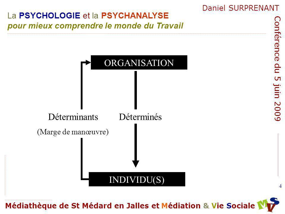 La PSYCHOLOGIE et la PSYCHANALYSE pour mieux comprendre le monde du Travail Médiathèque de St Médard en Jalles et Médiation & Vie Sociale Daniel SURPRENANT Conférence du 5 juin 2009 125 Organisation.
