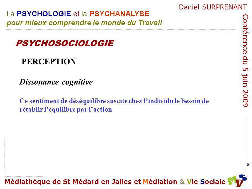 La PSYCHOLOGIE et la PSYCHANALYSE pour mieux comprendre le monde du Travail Médiathèque de St Médard en Jalles et Médiation & Vie Sociale Daniel SURPRENANT Conférence du 5 juin 2009 19 Thèmes de vie.