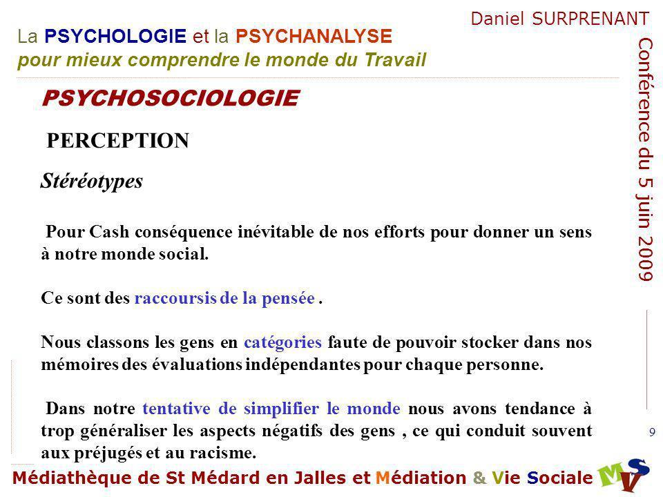 La PSYCHOLOGIE et la PSYCHANALYSE pour mieux comprendre le monde du Travail Médiathèque de St Médard en Jalles et Médiation & Vie Sociale Daniel SURPRENANT Conférence du 5 juin 2009 50.