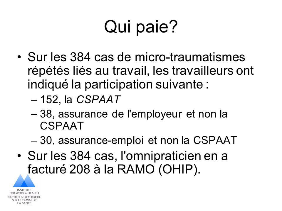 Qui paie? Sur les 384 cas de micro-traumatismes répétés liés au travail, les travailleurs ont indiqué la participation suivante : –152, la CSPAAT –38,