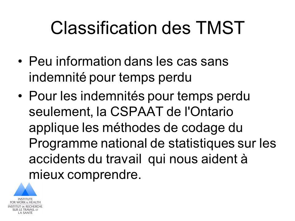 Classification des TMST Peu information dans les cas sans indemnité pour temps perdu Pour les indemnités pour temps perdu seulement, la CSPAAT de l'On