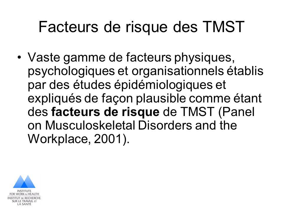 Facteurs de risque des TMST Vaste gamme de facteurs physiques, psychologiques et organisationnels établis par des études épidémiologiques et expliqués